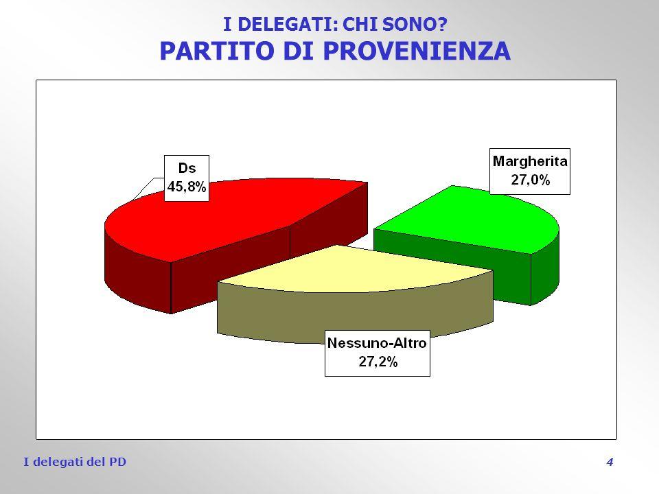 I delegati del PD 4 I DELEGATI: CHI SONO PARTITO DI PROVENIENZA