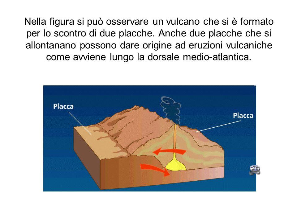 In questa animazione si può osservare una eruzione esplosiva: il magma, molto denso, blocca il camino e, dopo un certo periodo di tempo, la pressione della rocce fuse provoca unesplosione (Vesuvio).