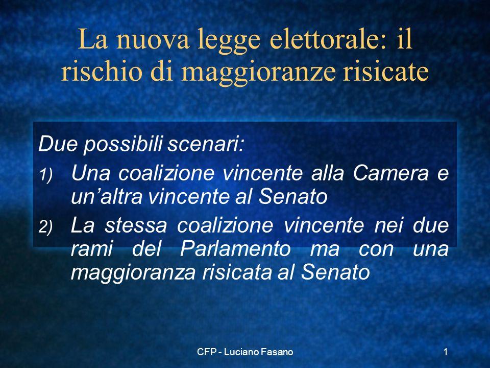 CFP - Luciano Fasano1 La nuova legge elettorale: il rischio di maggioranze risicate Due possibili scenari: 1) Una coalizione vincente alla Camera e unaltra vincente al Senato 2) La stessa coalizione vincente nei due rami del Parlamento ma con una maggioranza risicata al Senato