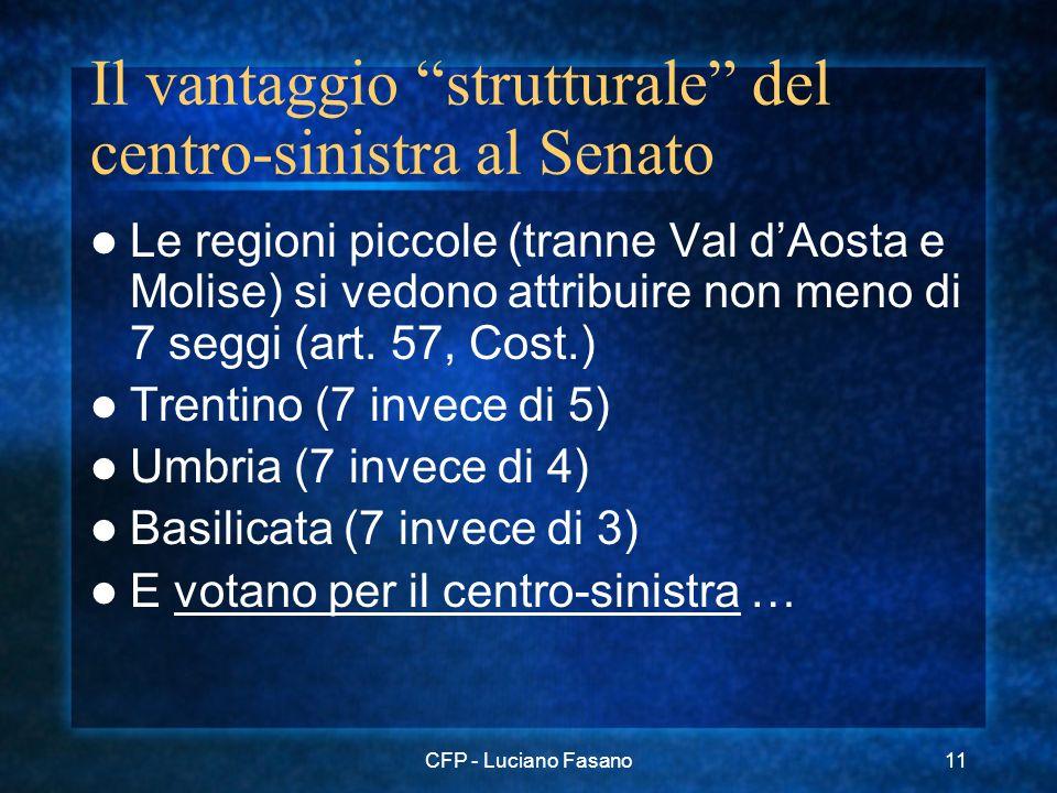 CFP - Luciano Fasano11 Il vantaggio strutturale del centro-sinistra al Senato Le regioni piccole (tranne Val dAosta e Molise) si vedono attribuire non meno di 7 seggi (art.