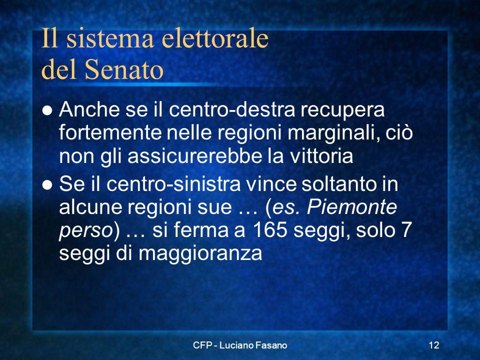 CFP - Luciano Fasano12 Il sistema elettorale del Senato Anche se il centro-destra recupera fortemente nelle regioni marginali, ciò non gli assicurereb