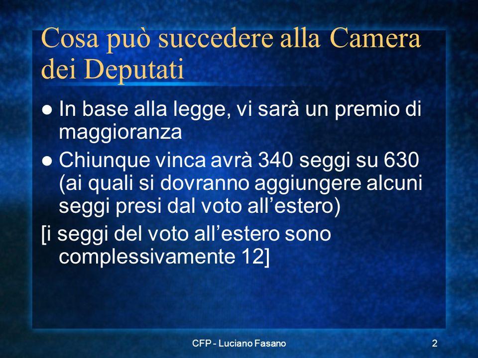 CFP - Luciano Fasano2 Cosa può succedere alla Camera dei Deputati In base alla legge, vi sarà un premio di maggioranza Chiunque vinca avrà 340 seggi su 630 (ai quali si dovranno aggiungere alcuni seggi presi dal voto allestero) [i seggi del voto allestero sono complessivamente 12]