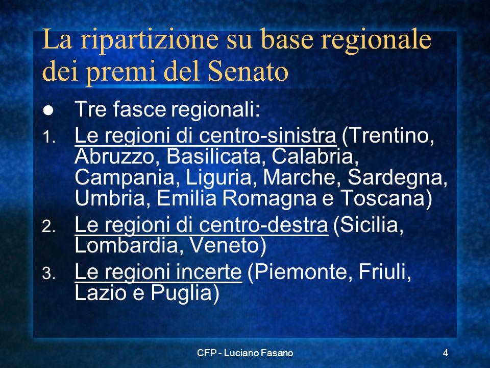 CFP - Luciano Fasano5 La ripartizione su base regionale dei premi del Senato Al centro-sinistra: Trentino, 6 seggi più 1 Sotto il 55%: Abruzzo, Basilicata, Calabria, Campania, Liguria, Marche, Sardegna, Umbria Sopra il 55%: Emilia Romagna, Toscana (hp.