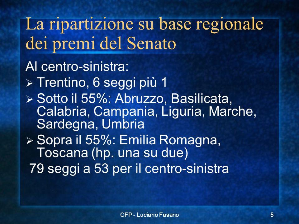 CFP - Luciano Fasano5 La ripartizione su base regionale dei premi del Senato Al centro-sinistra: Trentino, 6 seggi più 1 Sotto il 55%: Abruzzo, Basili