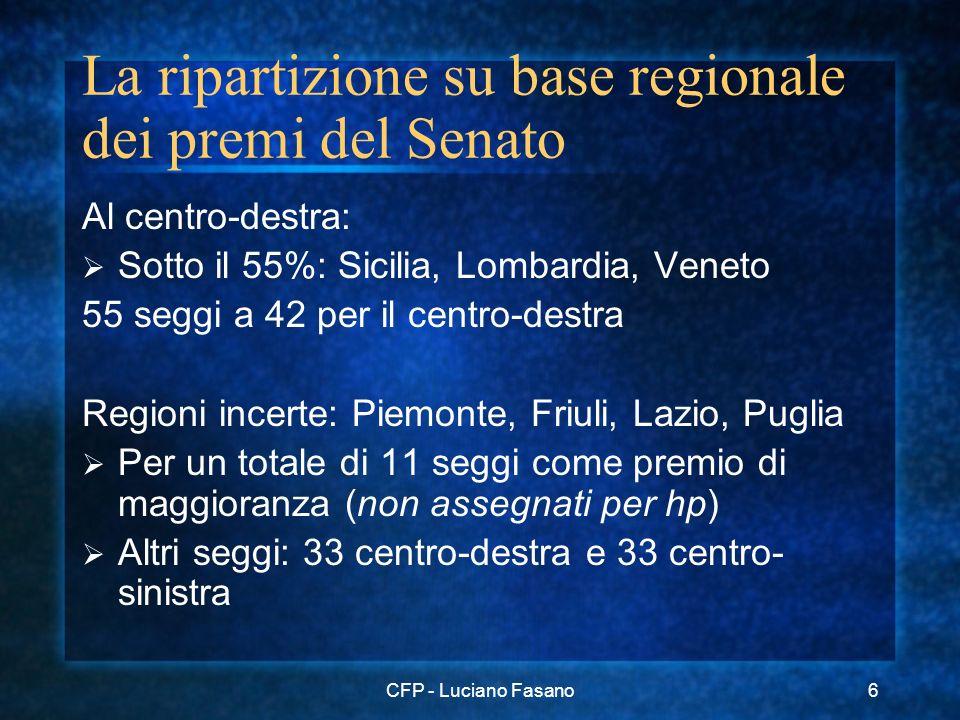 CFP - Luciano Fasano6 La ripartizione su base regionale dei premi del Senato Al centro-destra: Sotto il 55%: Sicilia, Lombardia, Veneto 55 seggi a 42