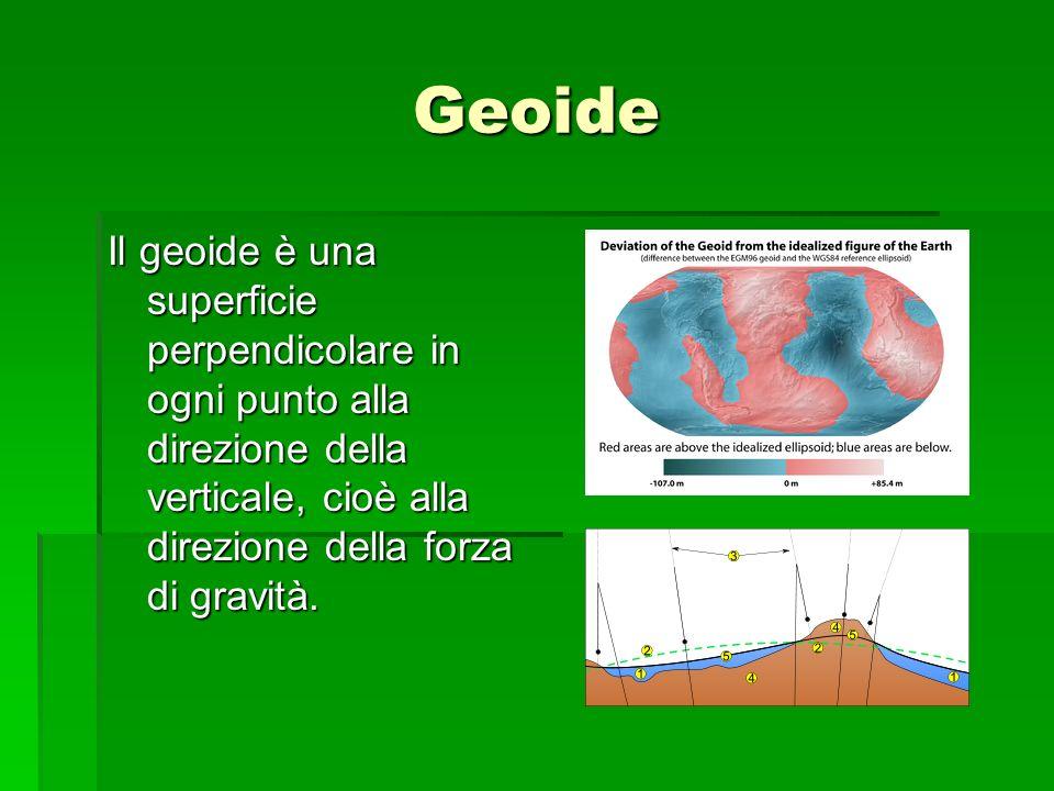 Le dimensioni della Terra Lequatore è la circonferenza massima e misura 40077 km Lequatore è la circonferenza massima e misura 40077 km Diametro equatoriale: 12756 km Diametro equatoriale: 12756 km La differenza tra il raggio equatoriale e il raggio polare è di 21 km La differenza tra il raggio equatoriale e il raggio polare è di 21 km