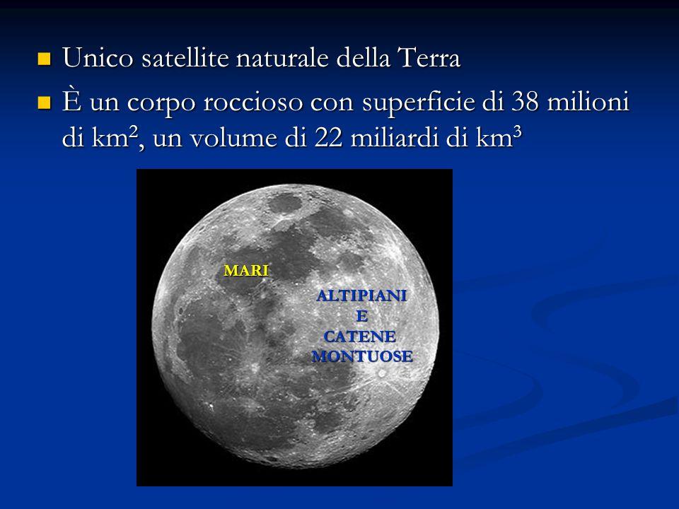 Unico satellite naturale della Terra Unico satellite naturale della Terra È un corpo roccioso con superficie di 38 milioni di km 2, un volume di 22 mi