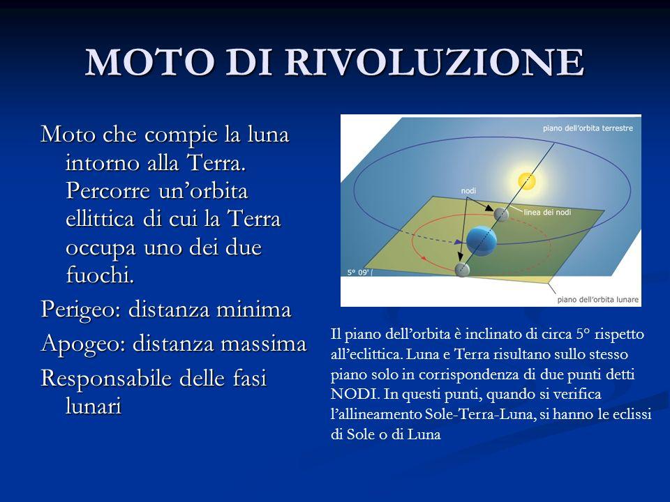MOTO DI RIVOLUZIONE Moto che compie la luna intorno alla Terra. Percorre unorbita ellittica di cui la Terra occupa uno dei due fuochi. Perigeo: distan