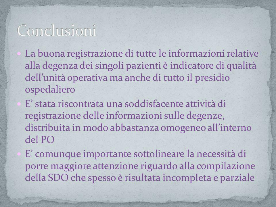 La buona registrazione di tutte le informazioni relative alla degenza dei singoli pazienti è indicatore di qualità dellunità operativa ma anche di tut