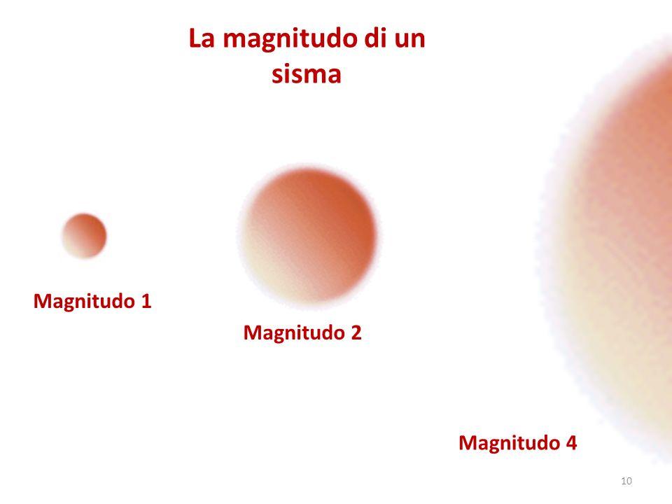 Magnitudo 1 Magnitudo 2 Magnitudo 4 La magnitudo di un sisma 10