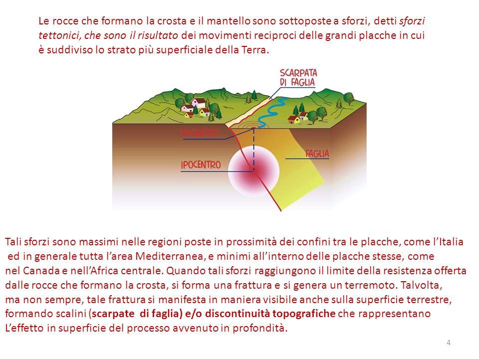 Le rocce che formano la crosta e il mantello sono sottoposte a sforzi, detti sforzi tettonici, che sono il risultato dei movimenti reciproci delle gra