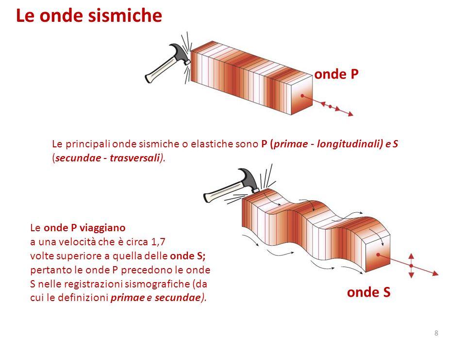 onde P onde S Le principali onde sismiche o elastiche sono P (primae - longitudinali) e S (secundae - trasversali). Le onde P viaggiano a una velocità