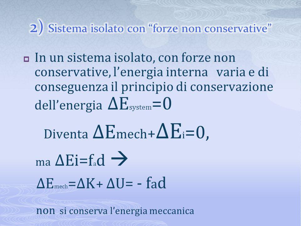 In un sistema isolato, con forze non conservative, lenergia interna varia e di conseguenza il principio di conservazione dellenergia ΔE system =0 Dive