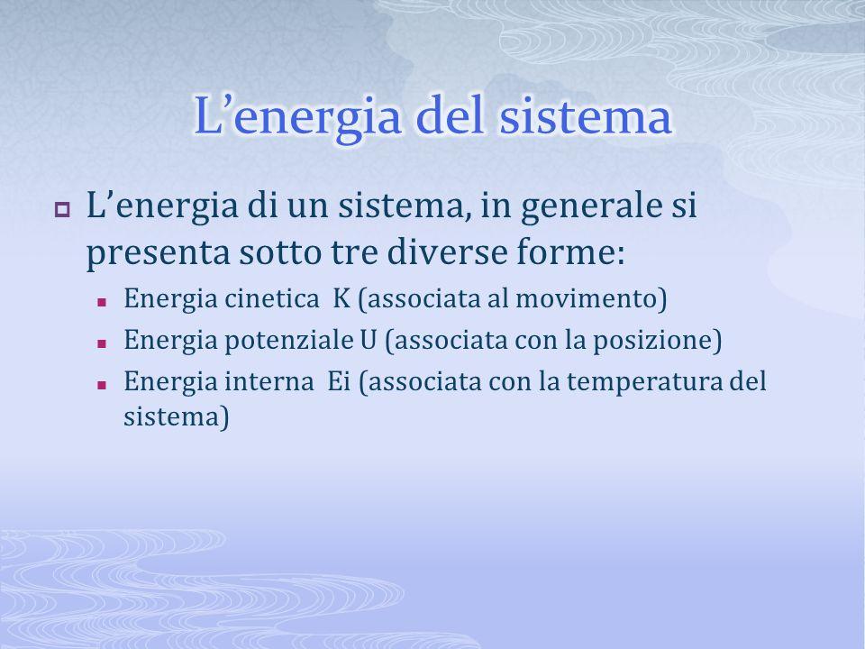 Lenergia di un sistema, in generale si presenta sotto tre diverse forme: Energia cinetica K (associata al movimento) Energia potenziale U (associata c
