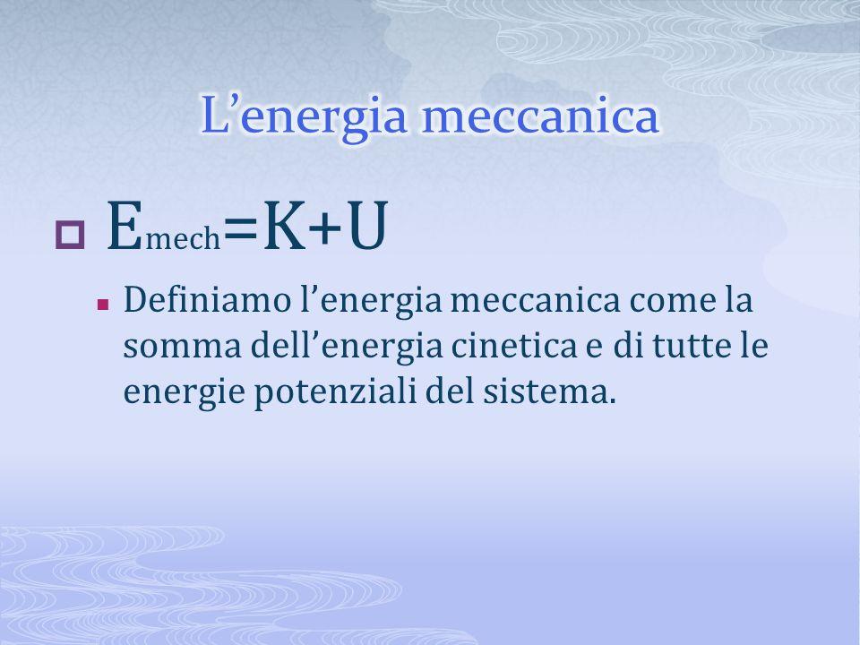 E mech =K+U Definiamo lenergia meccanica come la somma dellenergia cinetica e di tutte le energie potenziali del sistema.