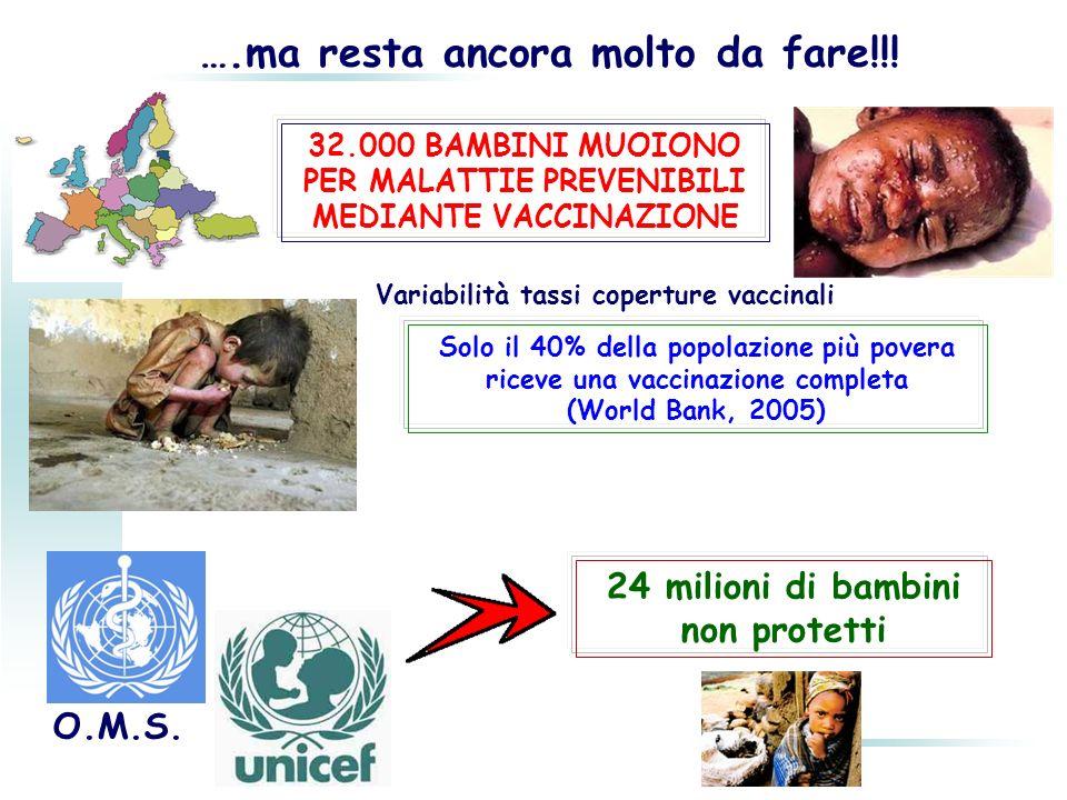 VACCINAZIONE INTERVENTO EFFICACE PER RIDURRE MALATTIE E MORTI STRATEGIA PER RIDURRE LE DISUGUAGLIANZE DI ACCESSO ALLE CURE PRIMARIE E AI SERVIZI DI VACCINAZIONE (gruppi vulnerabili o difficili da raggiungere) SUCCESSO DI UN PROGRAMMA VACCINALE disponibilità vaccini sicuri ed efficaci strategie vaccinali in grado di conseguire il contenimento, leliminazione e leradicazione delle malattie infettive nella popolazione