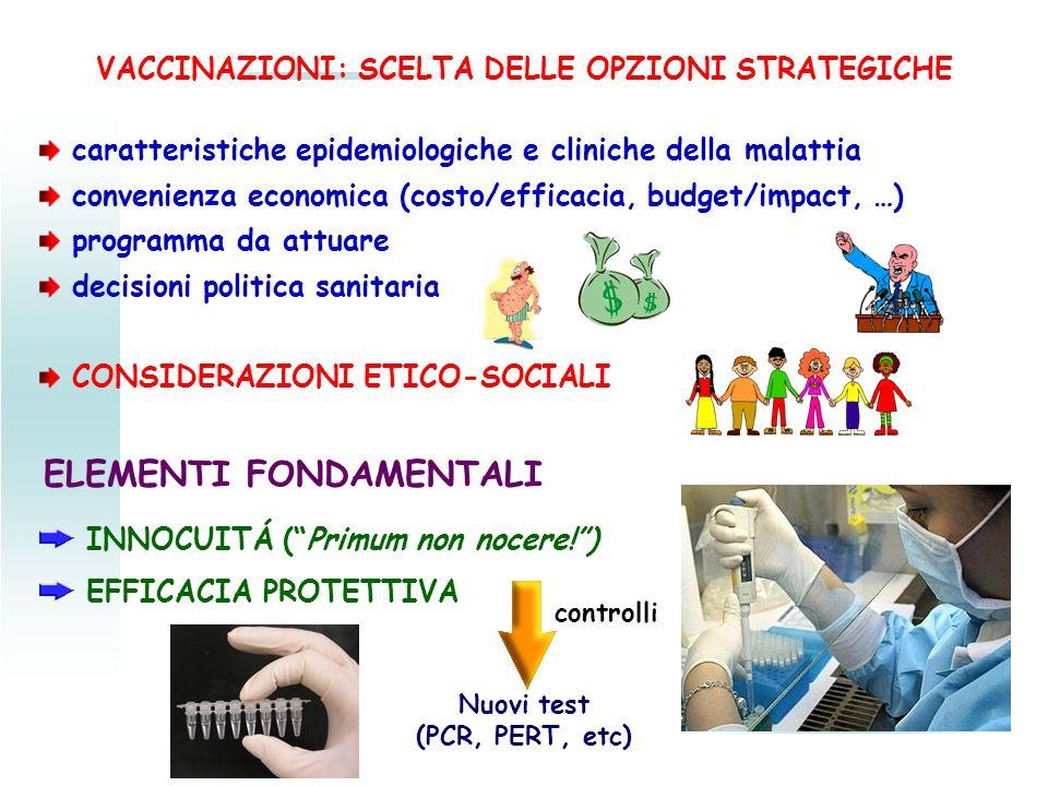 VACCINAZIONI: SCELTA DELLE OPZIONI STRATEGICHE caratteristiche epidemiologiche e cliniche della malattia convenienza economica (costo/efficacia, budge