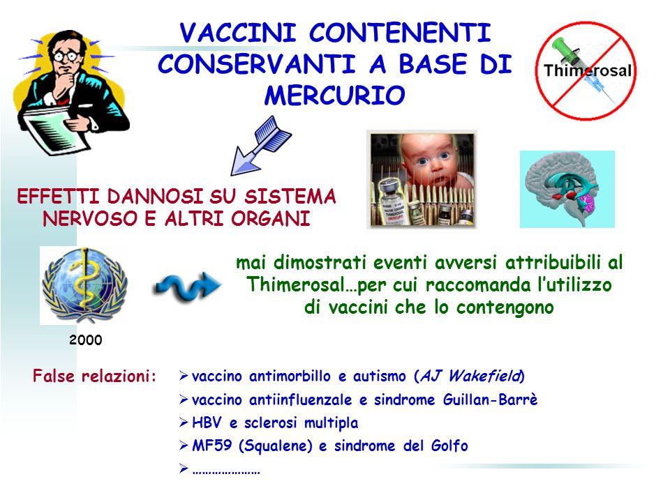 PIANO NAZIONALE DELLA PREVENZIONE 2010-2012 incrementare le politiche vaccinali azioni di formazione a cascata malattie infettive bassa o distorta percezione del rischio e delle complicanze COMPLIANCE ALLA VACCINAZIONE enfatizzazione degli effetti collaterali