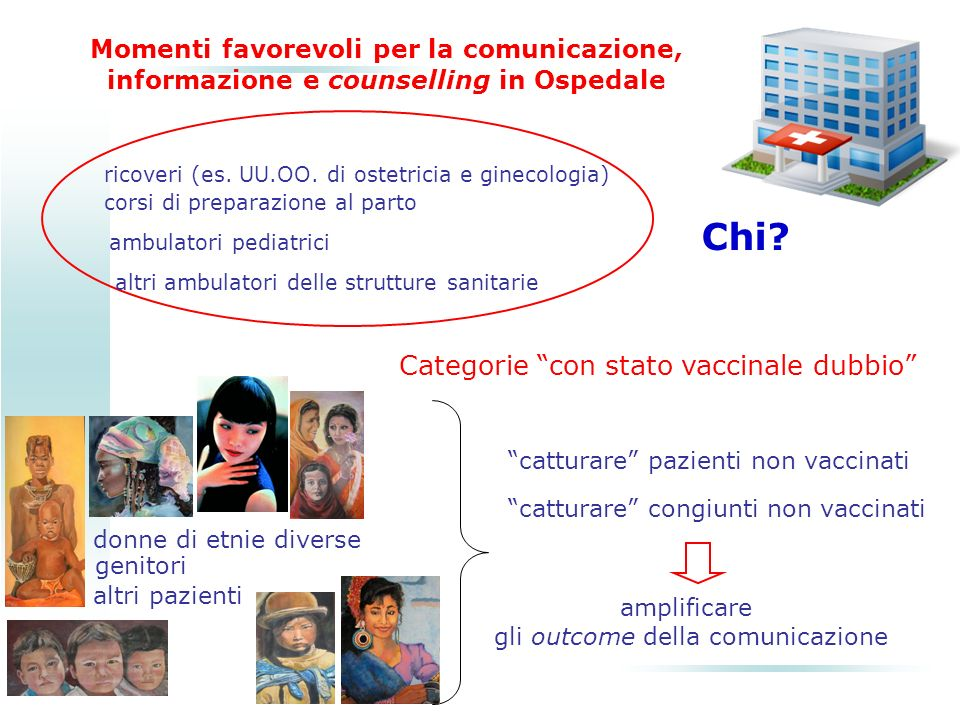 Momenti favorevoli per la comunicazione, informazione e counselling in Ospedale ricoveri (es. UU.OO. di ostetricia e ginecologia) Categorie con stato