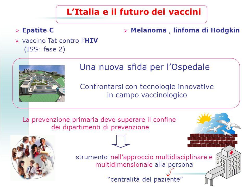 LItalia e il futuro dei vaccini Epatite C Melanoma, linfoma di Hodgkin vaccino Tat contro lHIV (ISS-: fase 2) Confrontarsi con tecnologie innovative i