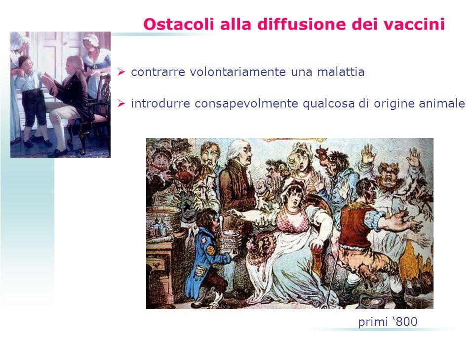 contrarre volontariamente una malattia introdurre consapevolmente qualcosa di origine animale Ostacoli alla diffusione dei vaccini primi 800