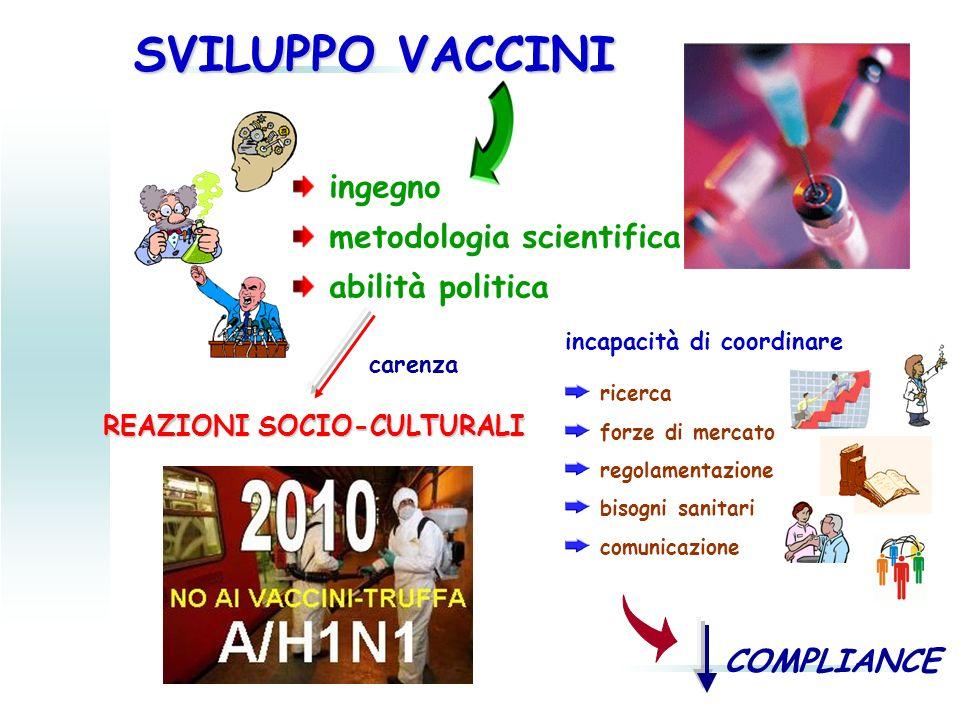 SVILUPPO VACCINI ingegno metodologia scientifica abilità politica carenza ricerca forze di mercato regolamentazione bisogni sanitari comunicazione REA