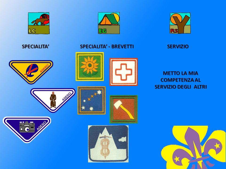 SESTIGLIA SQUADRIGLIA COMUNITA