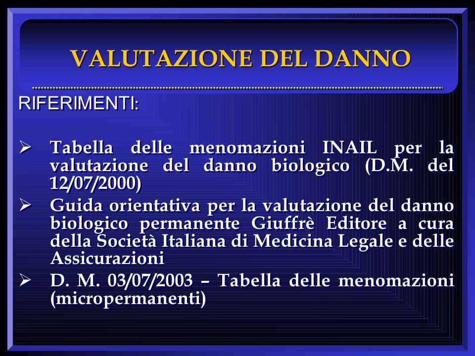 RIFERIMENTI : Tabella delle menomazioni INAIL per la valutazione del danno biologico (D.M. del 12/07/2000) Guida orientativa per la valutazione del da
