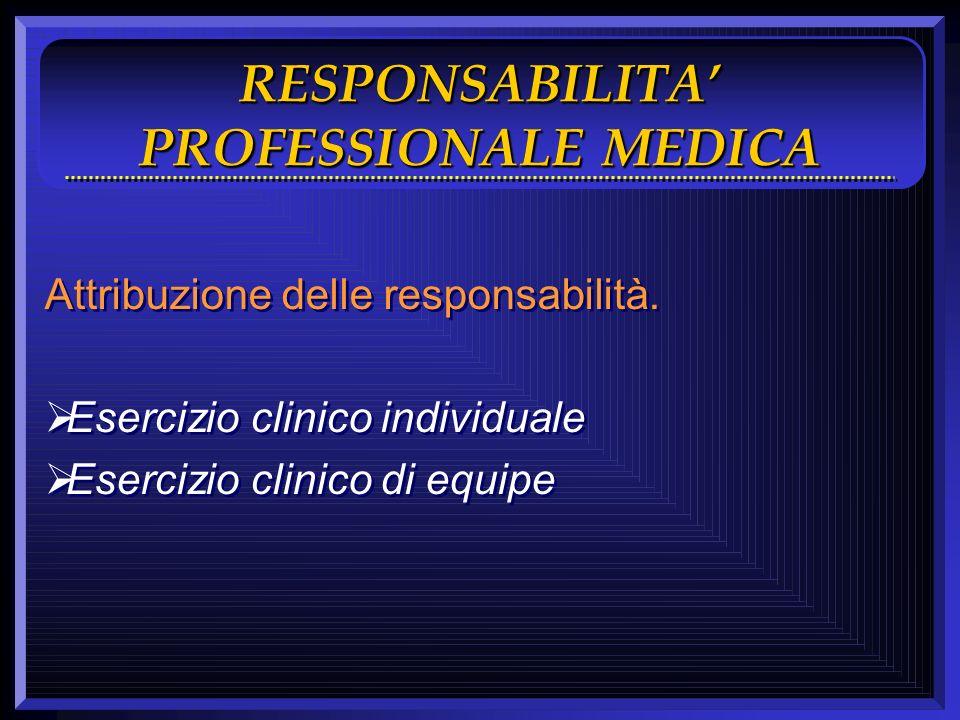 Attribuzione delle responsabilità. Esercizio clinico individuale Esercizio clinico di equipe Attribuzione delle responsabilità. Esercizio clinico indi
