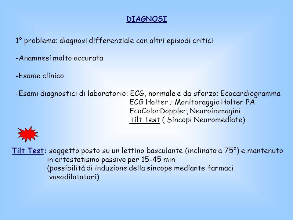 DIAGNOSI 1° problema: diagnosi differenziale con altri episodi critici -Anamnesi molto accurata -Esame clinico -Esami diagnostici di laboratorio: ECG,