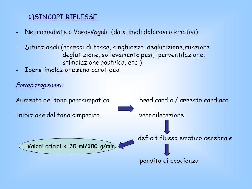 1)SINCOPI RIFLESSE -Neuromediate o Vaso-Vagali (da stimoli dolorosi o emotivi) -Situazionali (accessi di tosse, singhiozzo, deglutizione,minzione, deg