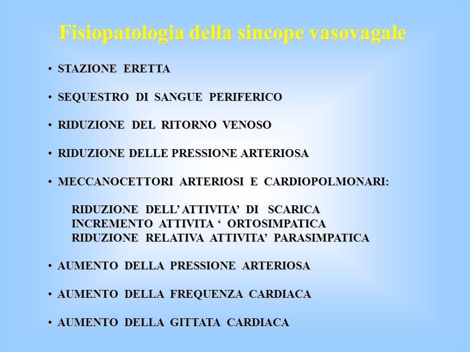 Sintomatologia (Sincope Riflessa) Presincope o Lipotimia : astenia, mancamento,nausea,ronzii auricolari, vertigini, annebbiamento visivo, pallore, sudorazione, scialorrea..
