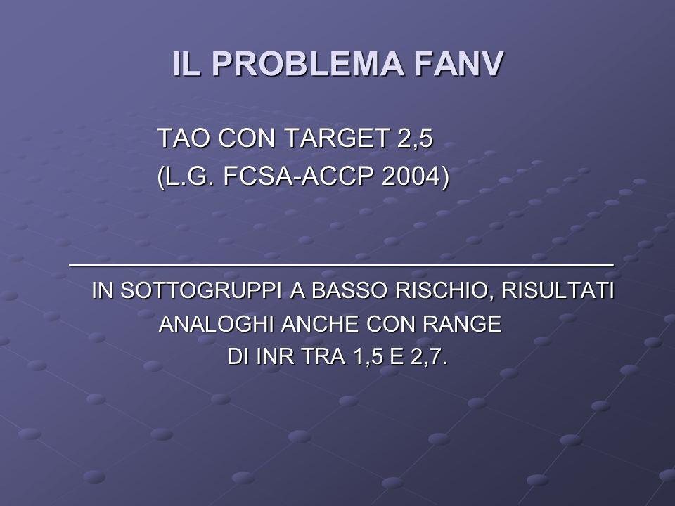 IL PROBLEMA FANV TAO CON TARGET 2,5 TAO CON TARGET 2,5 (L.G. FCSA-ACCP 2004) (L.G. FCSA-ACCP 2004) _____________________________________ _____________