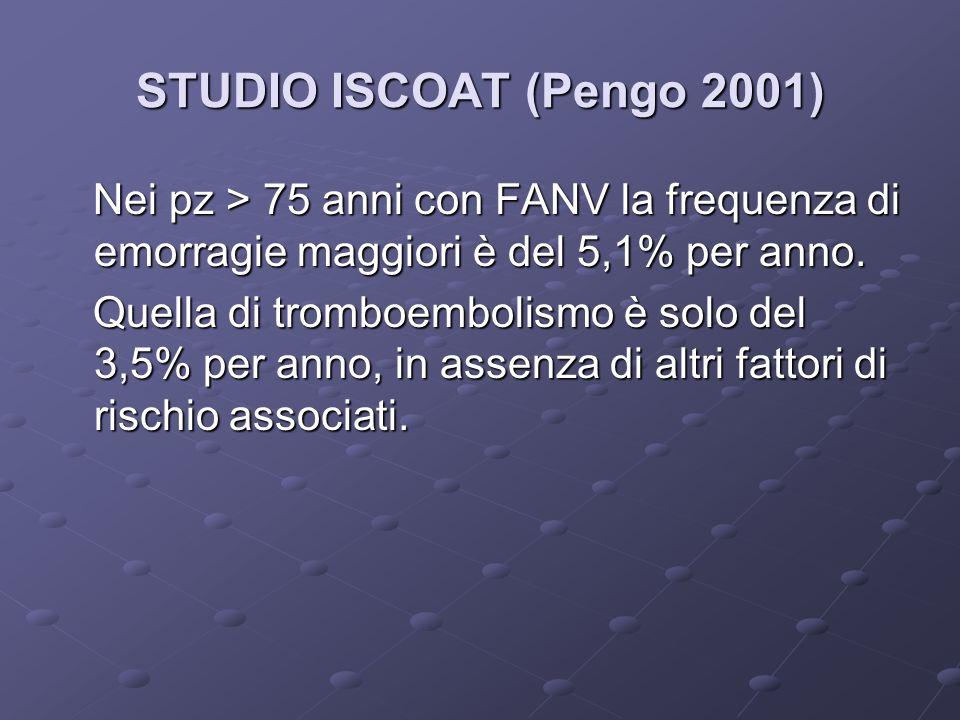 STUDIO ISCOAT (Pengo 2001) Nei pz > 75 anni con FANV la frequenza di emorragie maggiori è del 5,1% per anno. Nei pz > 75 anni con FANV la frequenza di