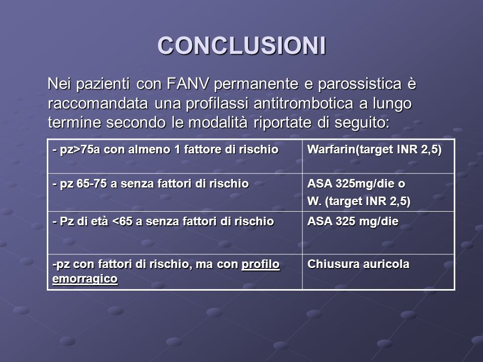 CONCLUSIONI Nei pazienti con FANV permanente e parossistica è raccomandata una profilassi antitrombotica a lungo termine secondo le modalità riportate di seguito: Nei pazienti con FANV permanente e parossistica è raccomandata una profilassi antitrombotica a lungo termine secondo le modalità riportate di seguito: - pz>75a con almeno 1 fattore di rischio Warfarin(target INR 2,5) - pz 65-75 a senza fattori di rischio ASA 325mg/die o W.