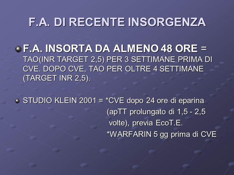 F.A.DI RECENTE INSORGENZA F.A.