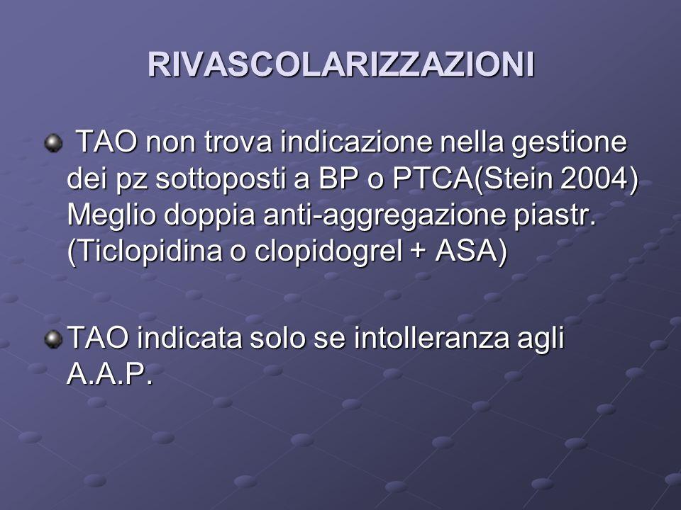 RIVASCOLARIZZAZIONI TAO non trova indicazione nella gestione dei pz sottoposti a BP o PTCA(Stein 2004) Meglio doppia anti-aggregazione piastr.