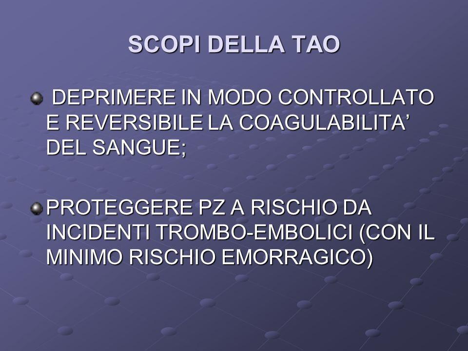 SCOPI DELLA TAO DEPRIMERE IN MODO CONTROLLATO E REVERSIBILE LA COAGULABILITA DEL SANGUE; DEPRIMERE IN MODO CONTROLLATO E REVERSIBILE LA COAGULABILITA DEL SANGUE; PROTEGGERE PZ A RISCHIO DA INCIDENTI TROMBO-EMBOLICI (CON IL MINIMO RISCHIO EMORRAGICO)