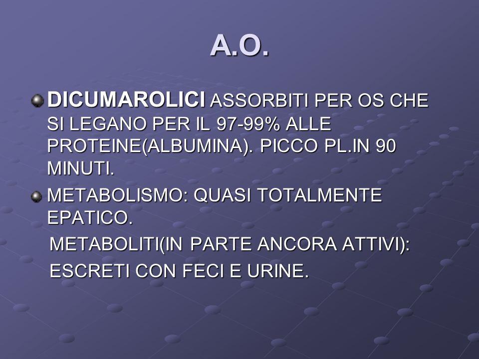 A.O.DICUMAROLICI ASSORBITI PER OS CHE SI LEGANO PER IL 97-99% ALLE PROTEINE(ALBUMINA).