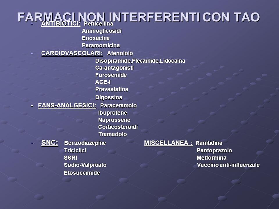 FARMACI NON INTERFERENTI CON TAO -ANTIBIOTICI: Penicellina Aminoglicosidi Aminoglicosidi Enoxacina Enoxacina Paramomicina Paramomicina -CARDIOVASCOLARI: Atenololo Disopiramide,Flecainide,Lidocaina Disopiramide,Flecainide,Lidocaina Ca-antagonisti Ca-antagonisti Furosemide Furosemide ACE-I ACE-I Pravastatina Pravastatina Digossina Digossina - FANS-ANALGESICI: Paracetamolo Ibuprofene Ibuprofene Naprossene Naprossene Corticosteroidi Corticosteroidi Tramadolo Tramadolo -SNC: Benzodiazepine MISCELLANEA : Ranitidina Triciclici Pantoprazolo Triciclici Pantoprazolo SSRI Metformina SSRI Metformina Sodio-Valproato Vaccino anti-influenzale Sodio-Valproato Vaccino anti-influenzale Etosuccimide Etosuccimide