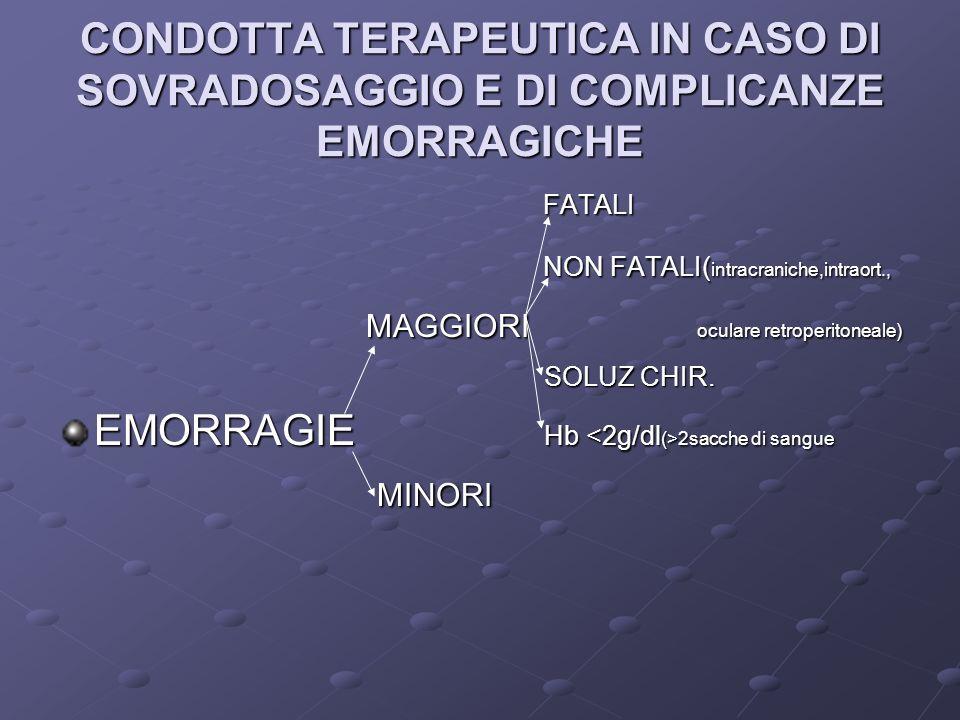 CONDOTTA TERAPEUTICA IN CASO DI SOVRADOSAGGIO E DI COMPLICANZE EMORRAGICHE FATALI FATALI NON FATALI( intracraniche,intraort., NON FATALI( intracraniche,intraort., MAGGIORI oculare retroperitoneale) MAGGIORI oculare retroperitoneale) SOLUZ CHIR.