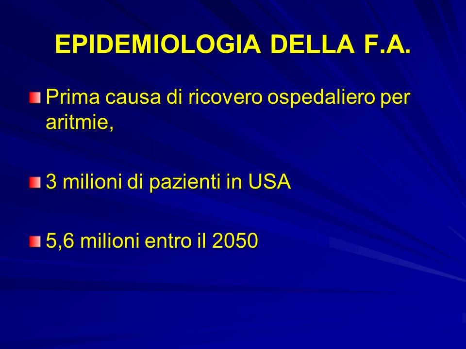 EPIDEMIOLOGIA DELLA F.A. Prima causa di ricovero ospedaliero per aritmie, 3 milioni di pazienti in USA 5,6 milioni entro il 2050