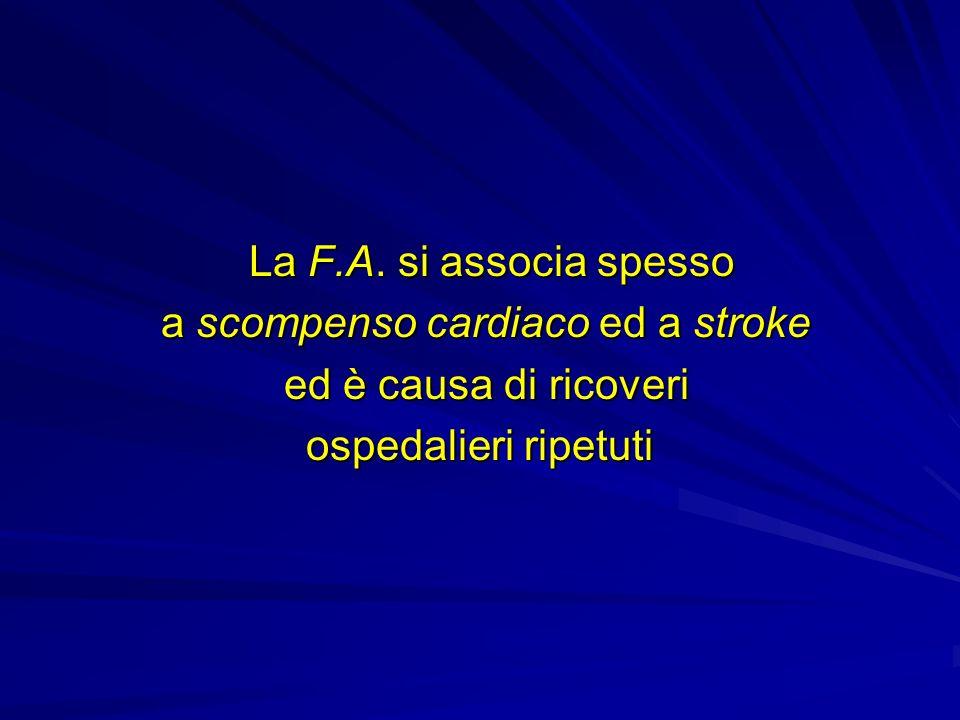 La F.A. si associa spesso La F.A. si associa spesso a scompenso cardiaco ed a stroke a scompenso cardiaco ed a stroke ed è causa di ricoveri ed è caus