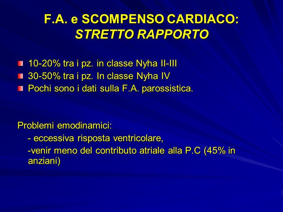 F.A. e SCOMPENSO CARDIACO: STRETTO RAPPORTO 10-20% tra i pz. in classe Nyha II-III 30-50% tra i pz. In classe Nyha IV Pochi sono i dati sulla F.A. par