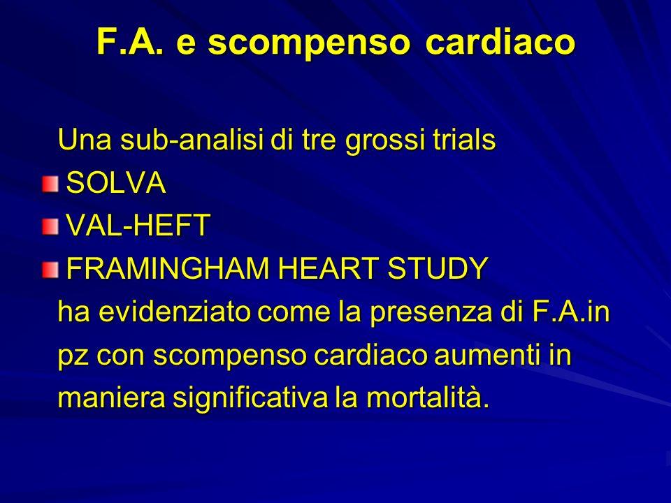 F.A. e scompenso cardiaco Una sub-analisi di tre grossi trials Una sub-analisi di tre grossi trialsSOLVAVAL-HEFT FRAMINGHAM HEART STUDY ha evidenziato