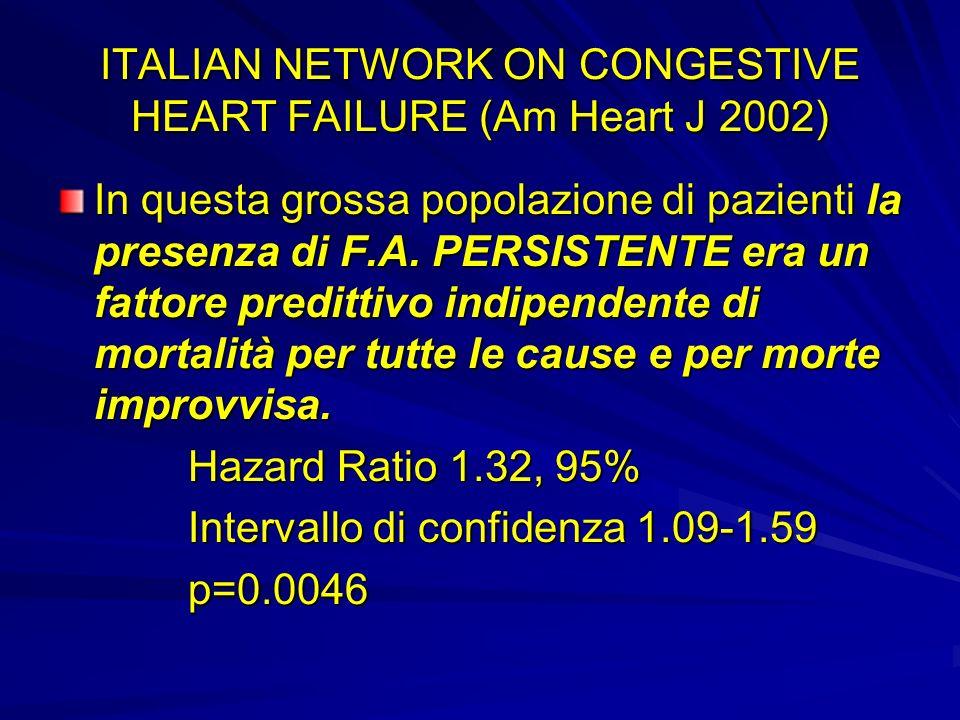ITALIAN NETWORK ON CONGESTIVE HEART FAILURE (Am Heart J 2002) In questa grossa popolazione di pazienti la presenza di F.A. PERSISTENTE era un fattore