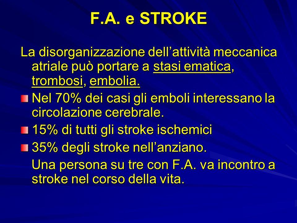 F.A. e STROKE La disorganizzazione dellattività meccanica atriale può portare a stasi ematica, trombosi, embolia. Nel 70% dei casi gli emboli interess