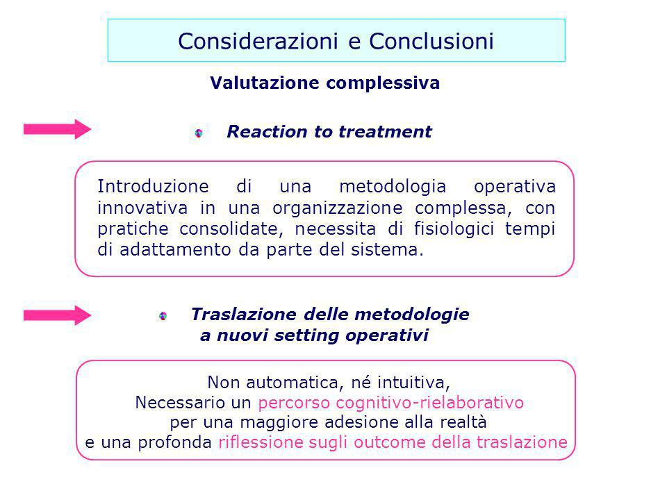 Introduzione di una metodologia operativa innovativa in una organizzazione complessa, con pratiche consolidate, necessita di fisiologici tempi di adat