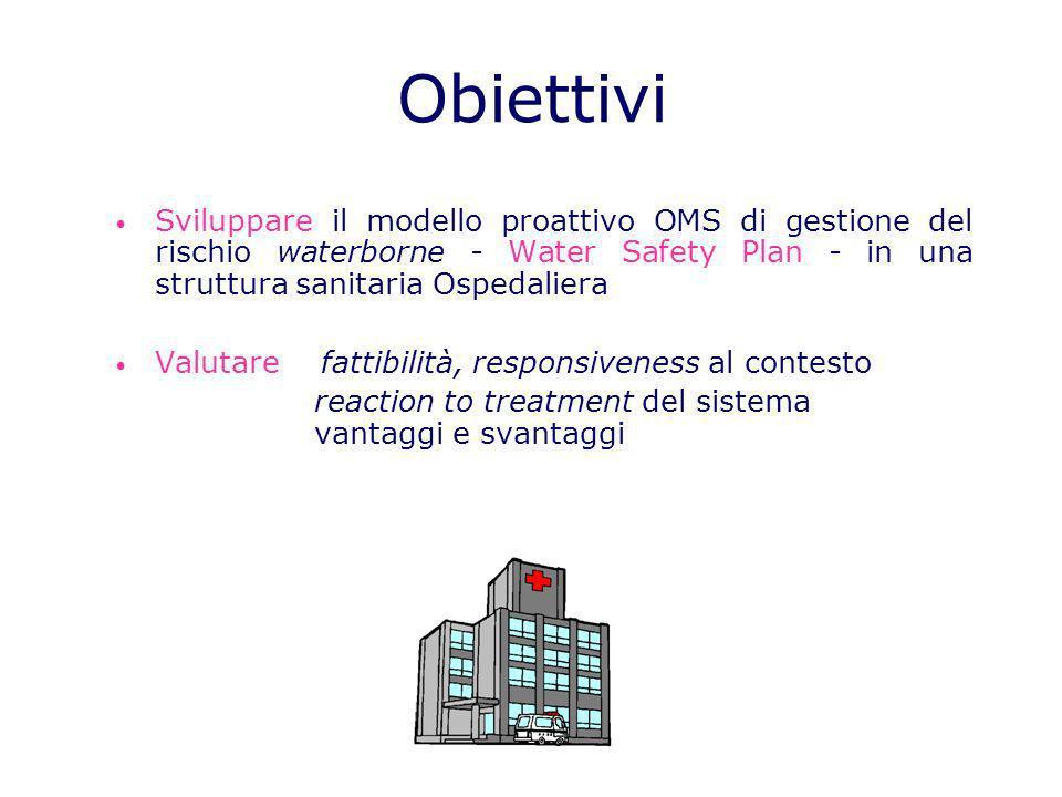 Sviluppare il modello proattivo OMS di gestione del rischio waterborne - Water Safety Plan - in una struttura sanitaria Ospedaliera Valutare fattibili