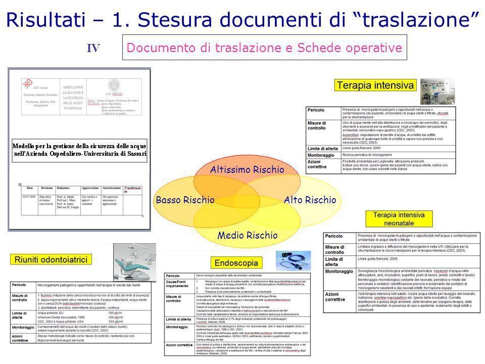 Risultati – 1. Stesura documenti di traslazione Documento di traslazione e Schede operative IV Altissimo Rischio Basso Rischio Medio Rischio Alto Risc